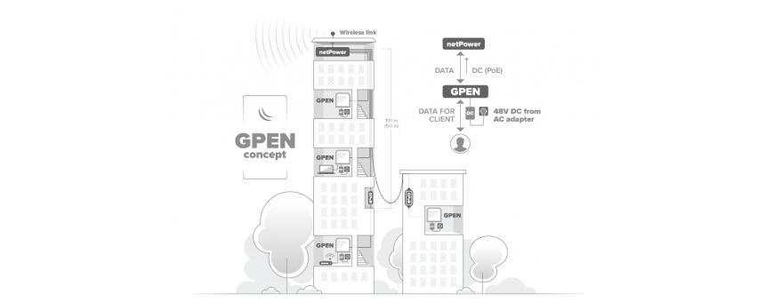 GPEN (Gigabit Passive Ethernet Network)